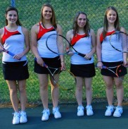 Lady Rams tennis progressing